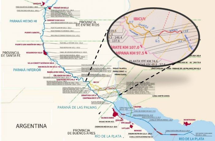 Rio Parana procurement strategy